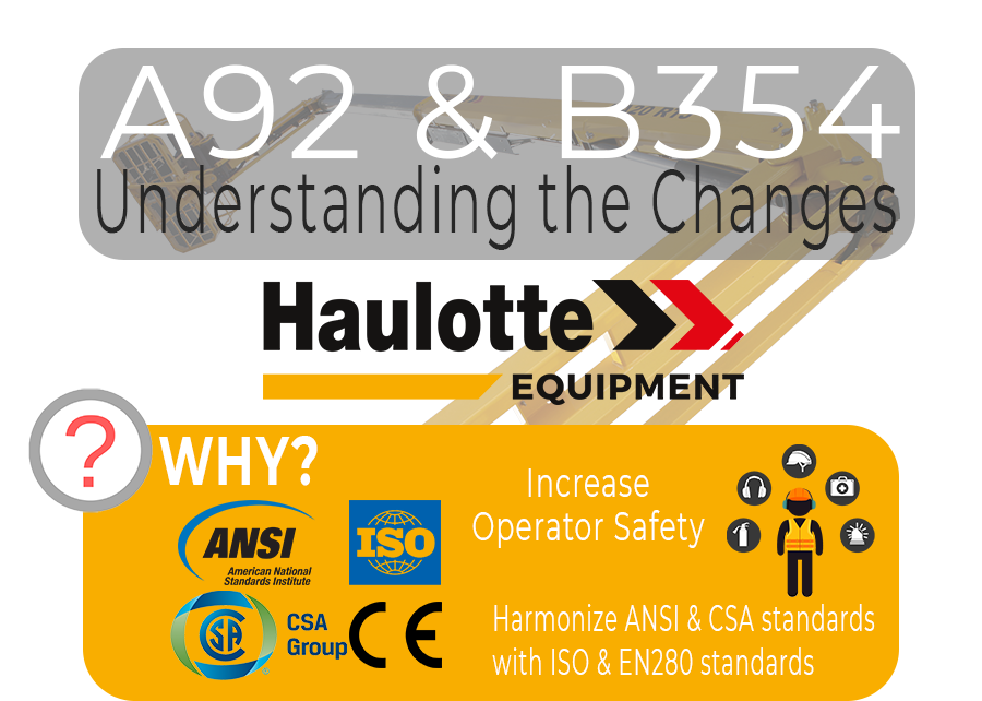 Understanding the new ANSI A92 & CSA B354 standards. Why? Increase operator safet and harmonize ANSI & CSA standards with ISO & EN280 standards