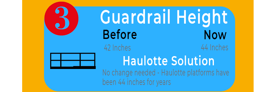 Guardrail height will now be 44 inches. Haulotte has used 44 inch guardrails for many years