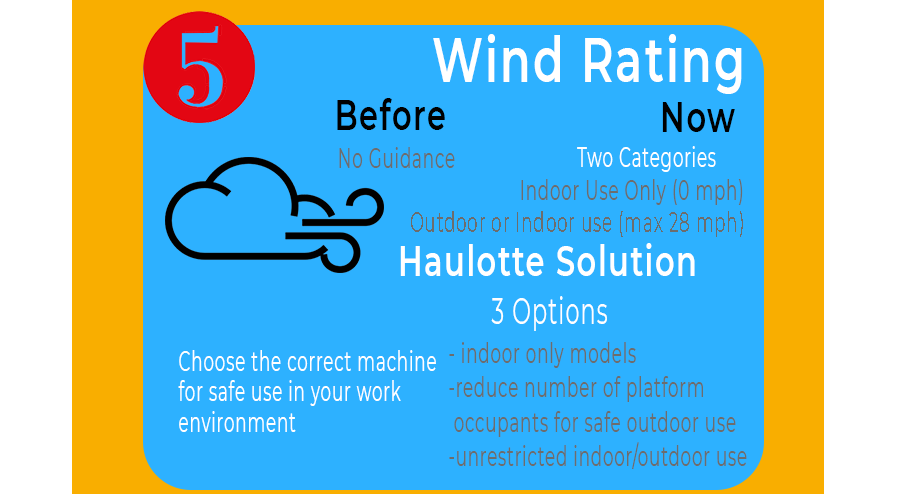 Wind Rating. There will be indoor and outdoor rated machines. Choose the correct machine for your work requirements